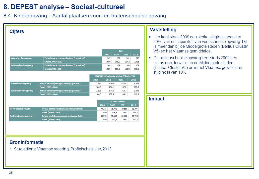 © 2010 Deloitte 36 8.DEPEST analyse – Sociaal-cultureel 8.5.