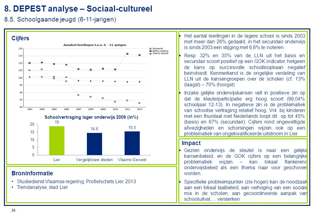© 2010 Deloitte 37 8.DEPEST analyse – Sociaal-cultureel 8.6.