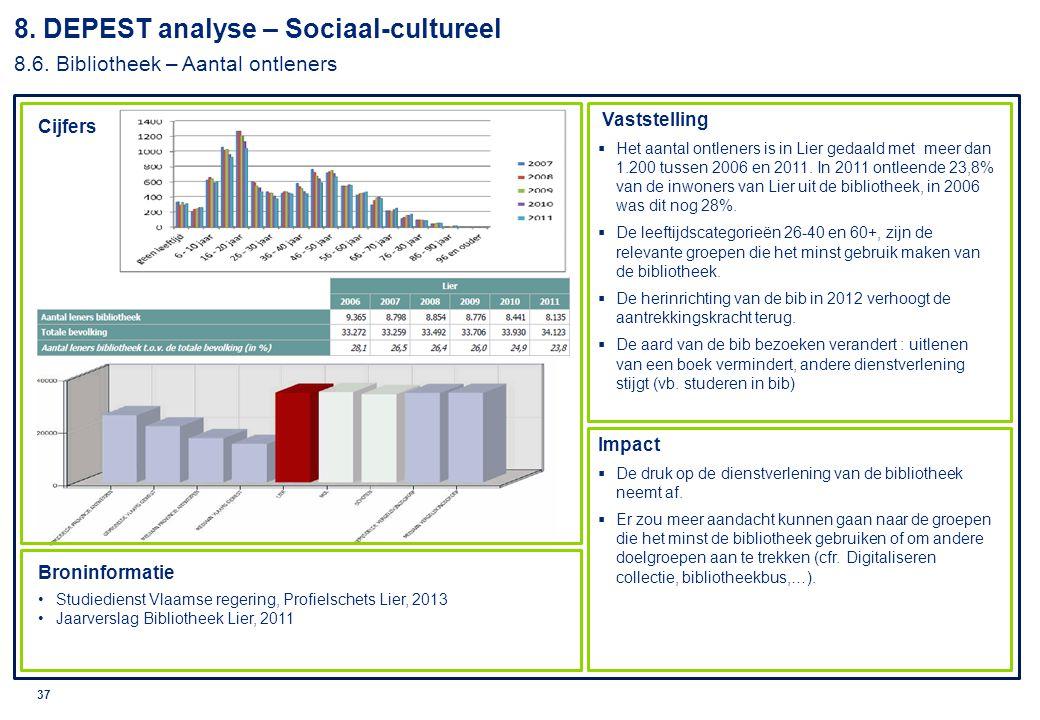 © 2010 Deloitte 38 8.DEPEST analyse – Sociaal-cultureel 8.7.