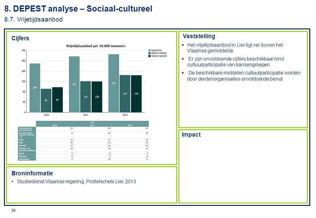 © 2010 Deloitte 39 8.DEPEST analyse – Sociaal-cultureel 8.8.