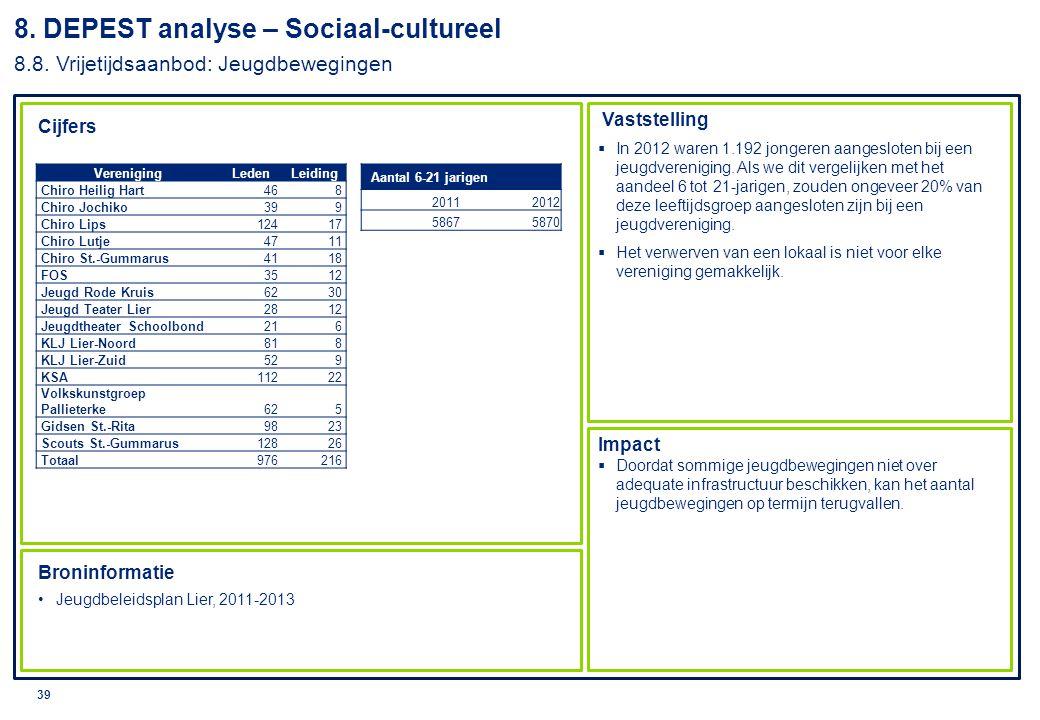 © 2010 Deloitte 40 8.DEPEST analyse – Sociaal-cultureel 8.9.