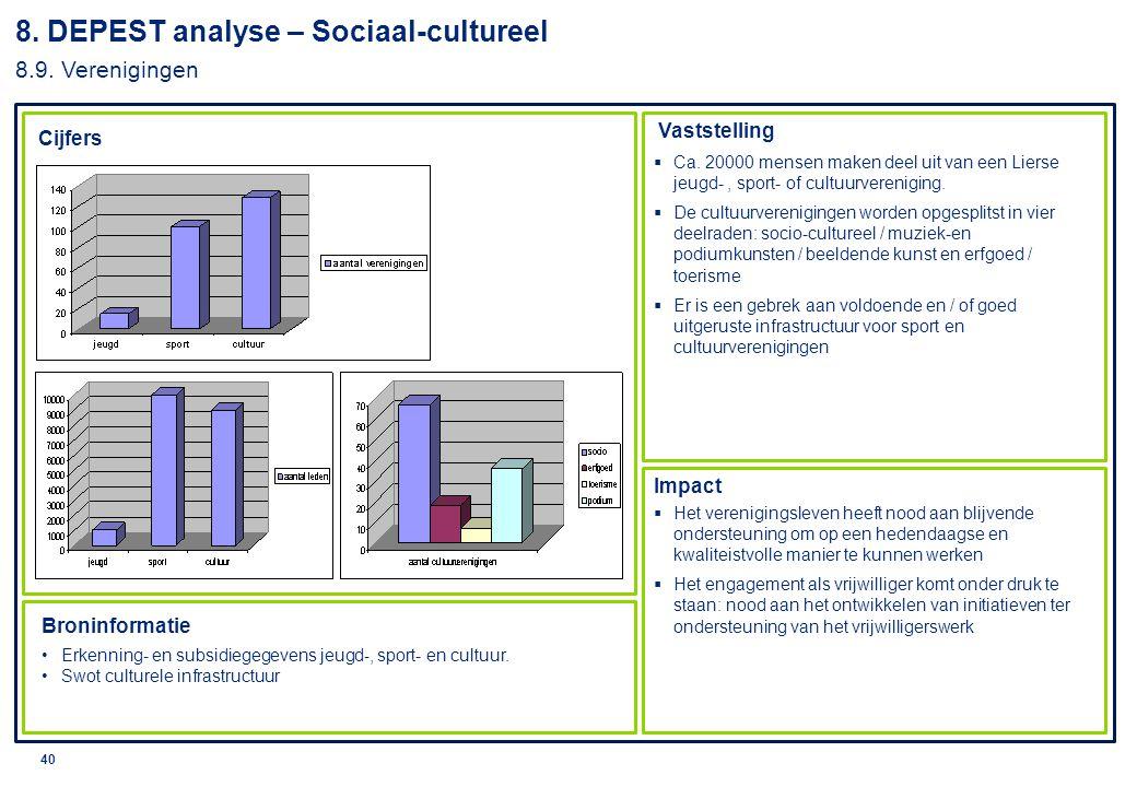 © 2010 Deloitte 41 8.DEPEST analyse – Sociaal-cultureel 8.10.