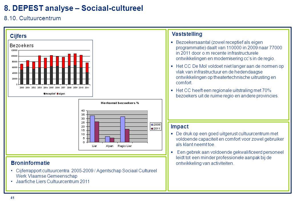 © 2010 Deloitte 42 Cijfers Broninformatie Vlaamse normen sportinfrastructuur Spaki : Bloso databank sportinfrastructuur 8.