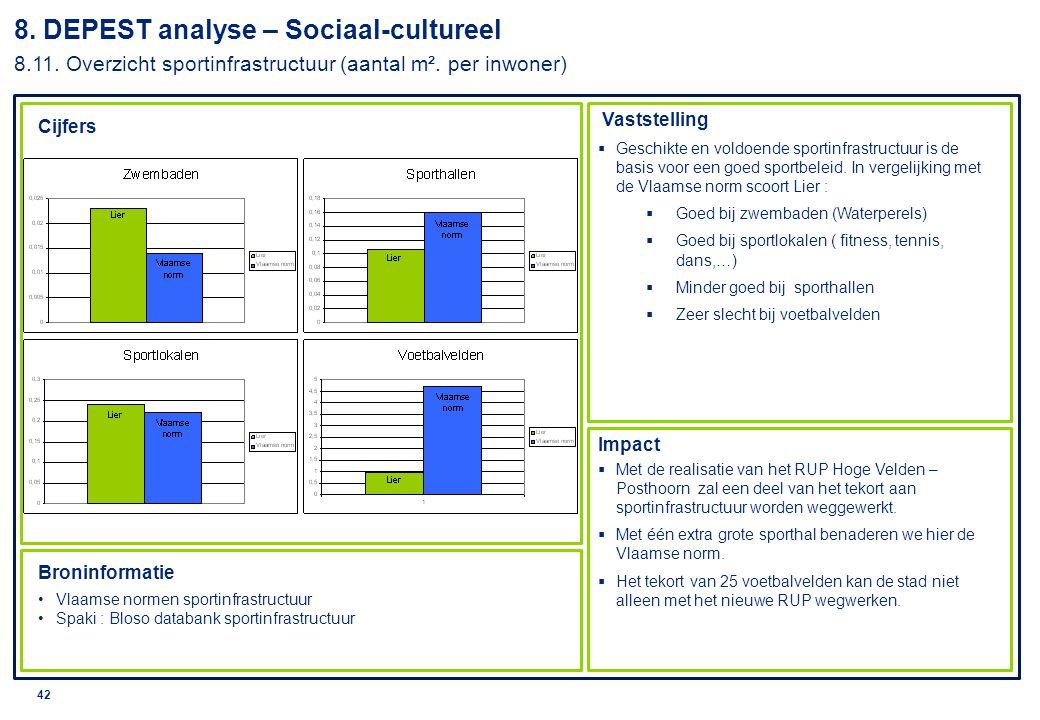 © 2010 Deloitte 43 8.DEPEST analyse – Sociaal-cultureel 8.12.