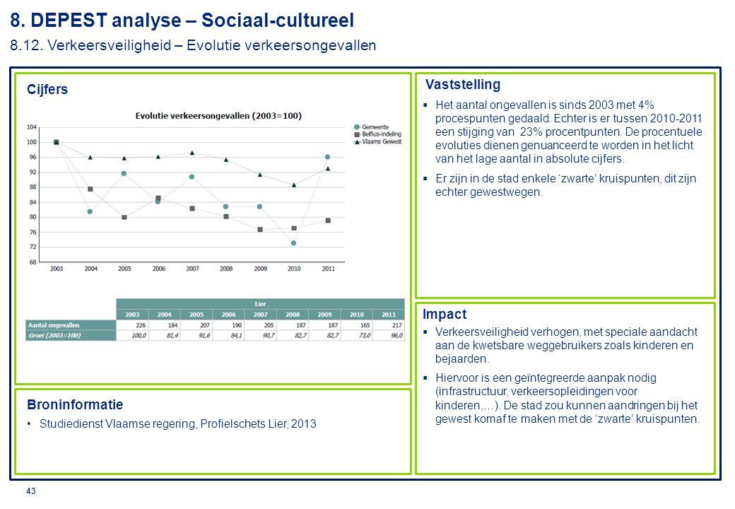 © 2010 Deloitte 44 8.DEPEST analyse – Sociaal-cultureel 8.13.