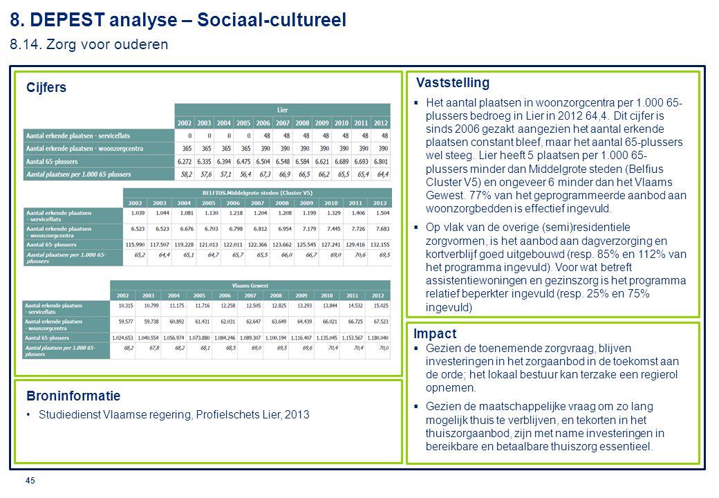 © 2010 Deloitte 46 8.DEPEST analyse – Sociaal-cultureel 8.15.