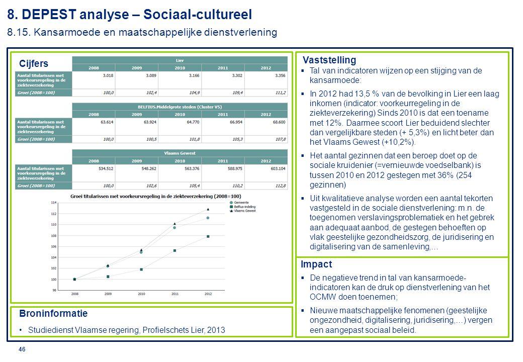 © 2010 Deloitte 47 8.DEPEST analyse – Sociaal-cultureel 8.16.