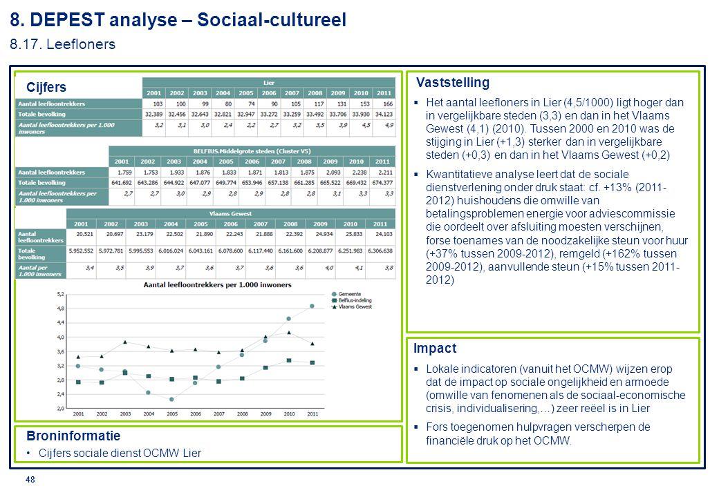 © 2010 Deloitte 49 Cijfers Broninformatie Studiedienst Vlaamse regering, ICT monitor, 2010 9.