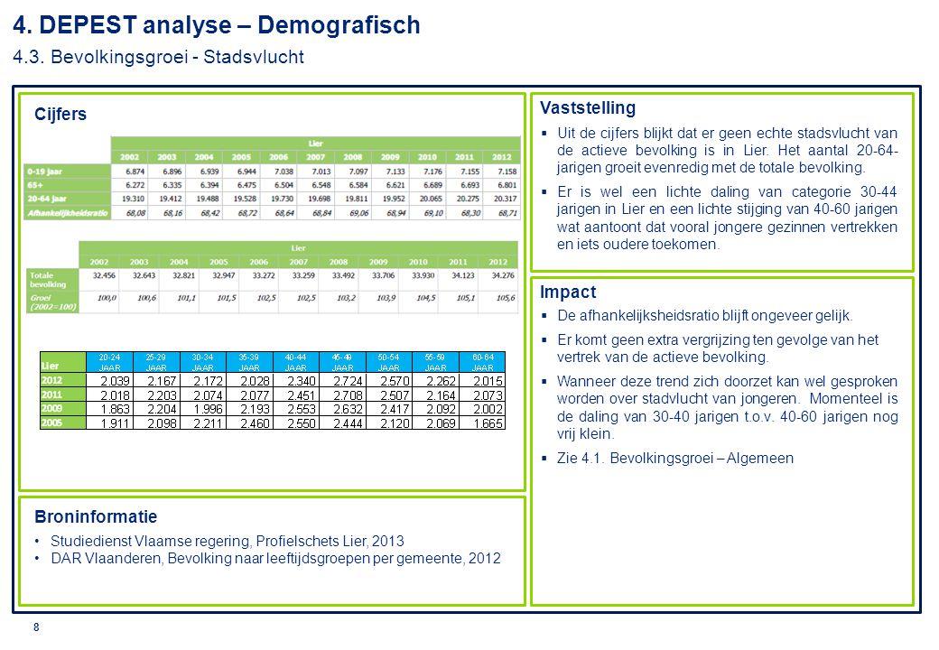 © 2010 Deloitte 9 Cijfers Vaststelling Impact Broninformatie Studiedienst Vlaamse regering, Profielschets Lier, 2013  Voor de periode 2005 - 2011 is het aantal vreemdelingen per 1000 inwoners gestegen met 51%, tot 44,9 vreemdelingen per 1000 inwoners van Lier.
