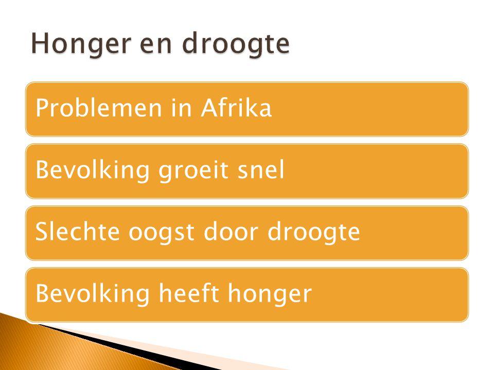 Problemen in AfrikaBevolking groeit snelSlechte oogst door droogteBevolking heeft honger