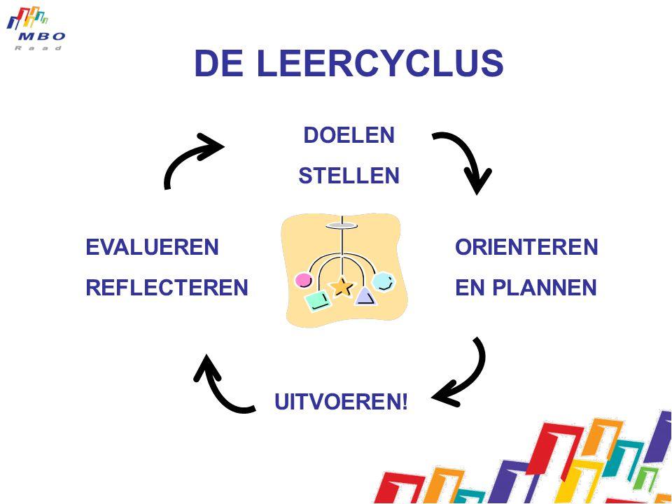 DE LEERCYCLUS DOELEN STELLEN EVALUEREN REFLECTEREN UITVOEREN! ORIENTEREN EN PLANNEN