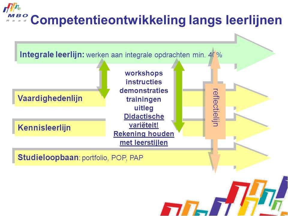 Competentieontwikkeling langs leerlijnen Integrale leerlijn: werken aan integrale opdrachtenmin.