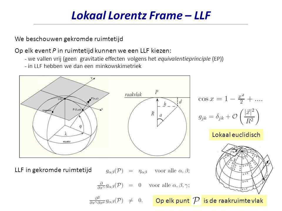 We beschouwen gekromde ruimtetijd Op elk event P in ruimtetijd kunnen we een LLF kiezen: - we vallen vrij (geen gravitatie effecten volgens het equivalentieprinciple (EP)) - in LLF hebben we dan een minkowskimetriek LLF in gekromde ruimtetijd Op elk punt is de raakruimte vlak Lokaal euclidisch Lokaal Lorentz Frame – LLF