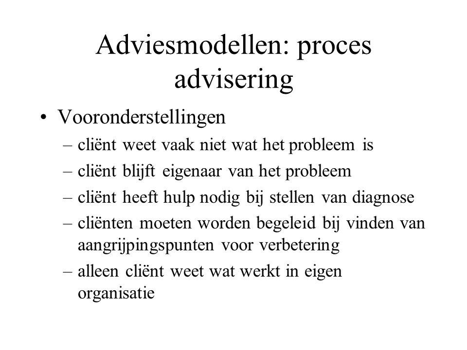 Adviesmodellen: proces advisering Vooronderstellingen –cliënt weet vaak niet wat het probleem is –cliënt blijft eigenaar van het probleem –cliënt heef