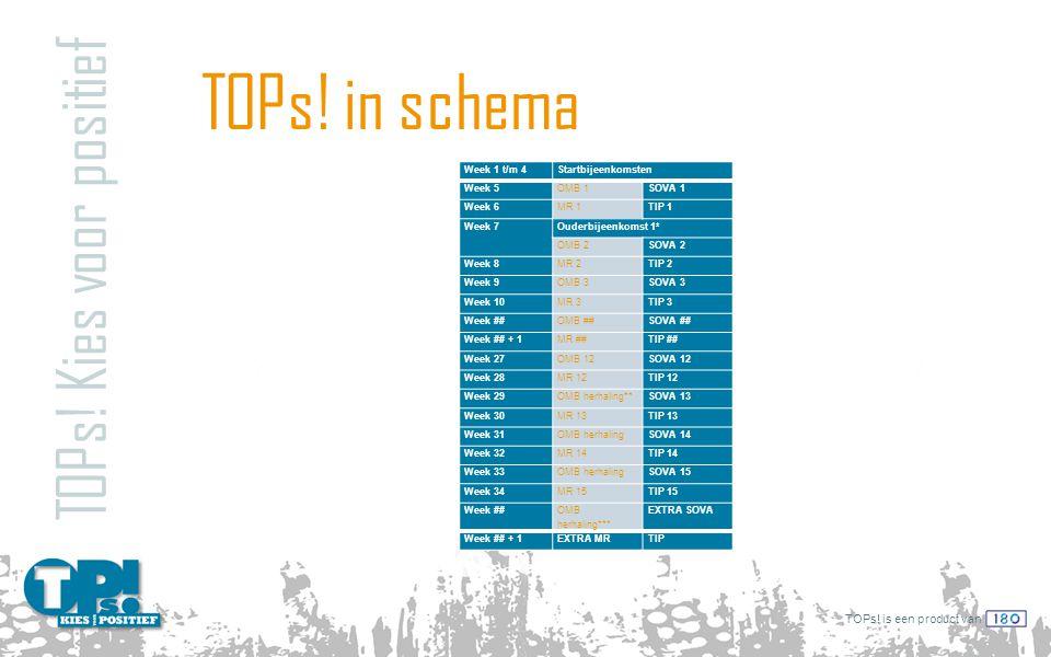 TOPs! is een product van TOPs! in schema TOPs! Kies voor positief Week 1 t/m 4Startbijeenkomsten Week 5OMB 1SOVA 1 Week 6MR 1TIP 1 Week 7Ouderbijeenko