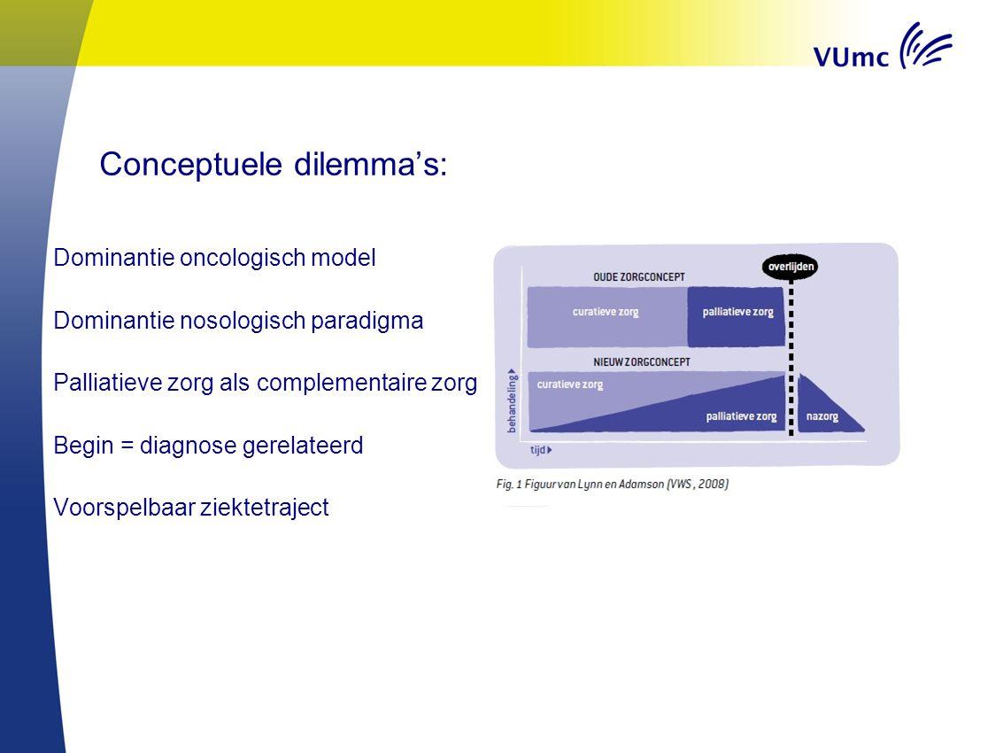 Conceptuele dilemma's: Dominantie oncologisch model Dominantie nosologisch paradigma Palliatieve zorg als complementaire zorg Begin = diagnose gerelat