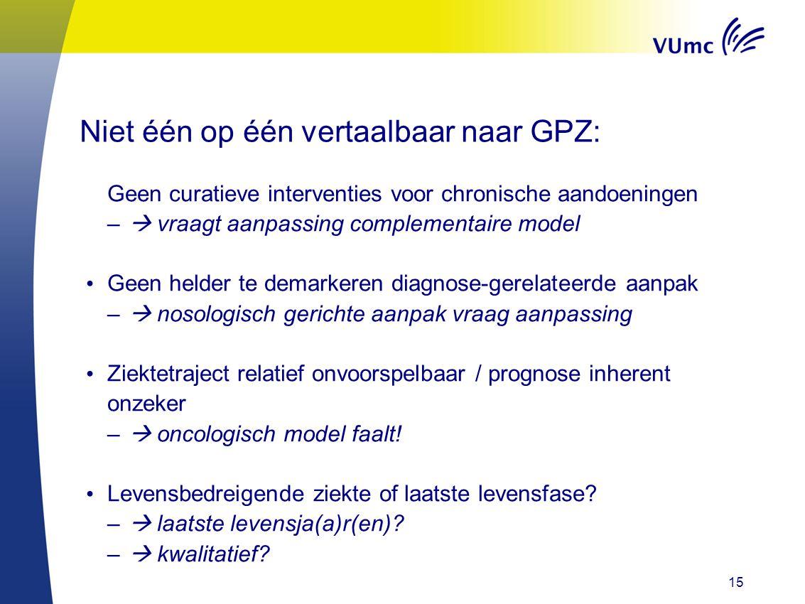 Niet één op één vertaalbaar naar GPZ: Geen curatieve interventies voor chronische aandoeningen –  vraagt aanpassing complementaire model Geen helder