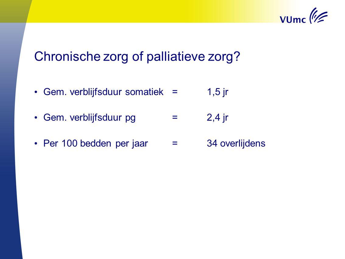 Chronische zorg of palliatieve zorg? Gem. verblijfsduur somatiek=1,5 jr Gem. verblijfsduur pg=2,4 jr Per 100 bedden per jaar =34 overlijdens