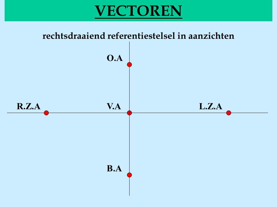 VECTOREN rechtsdraaiend referentiestelsel in aanzichten V.AR.Z.A O.A B.A L.Z.A