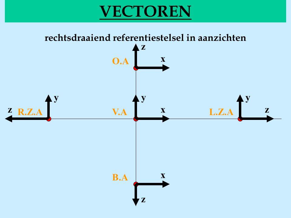 VECTOREN rechtsdraaiend referentiestelsel in aanzichten V.AR.Z.A O.A B.A L.Z.A x yyy x x zz z z