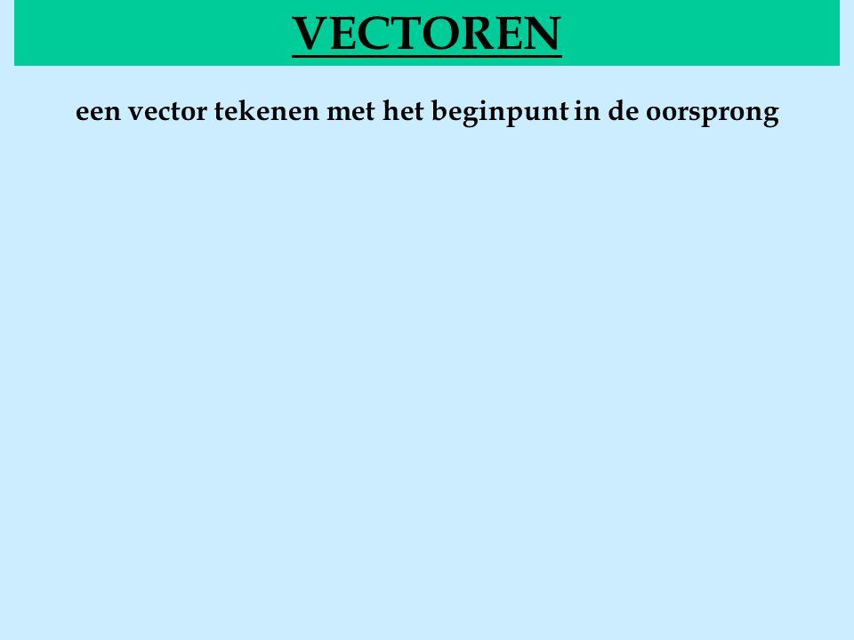 een vector tekenen met het beginpunt in de oorsprong VECTOREN