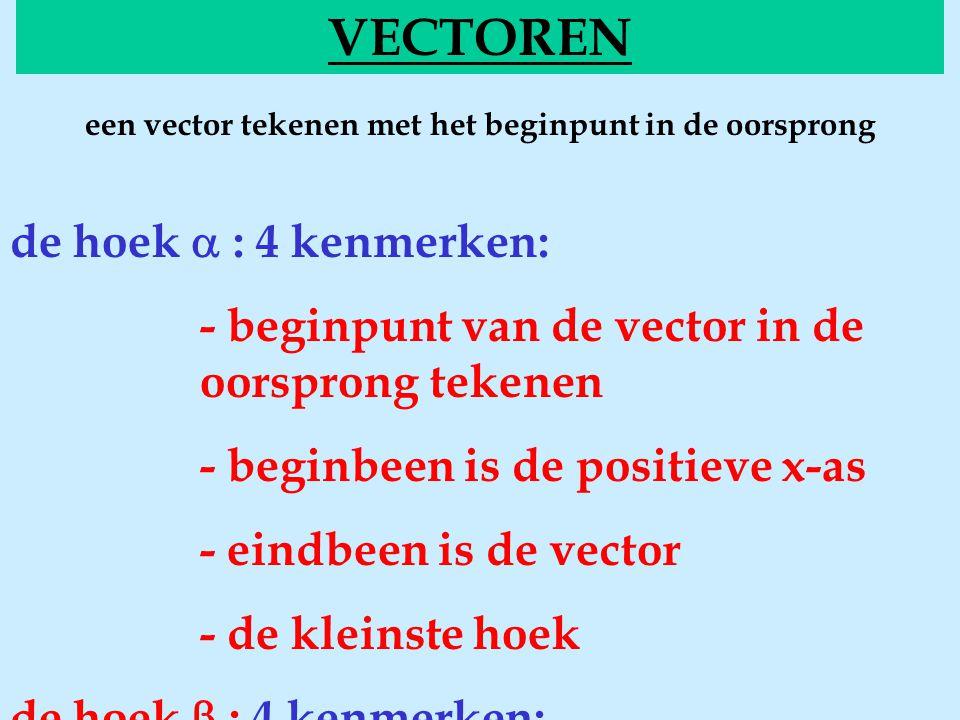 een vector tekenen met het beginpunt in de oorsprong VECTOREN de hoek  : 4 kenmerken: - beginpunt van de vector in de oorsprong tekenen - beginbeen is de positieve x-as - eindbeen is de vector - de kleinste hoek de hoek  : 4 kenmerken: - beginpunt van de vector in de oorsprong tekenen - beginbeen is de positieve y-as - eindbeen is de vector - de kleinste hoek de hoek  : 4 kenmerken: - beginpunt van de vector in de oorsprong tekenen - beginbeen is de positieve z-as - eindbeen is de vector - de kleinste hoek