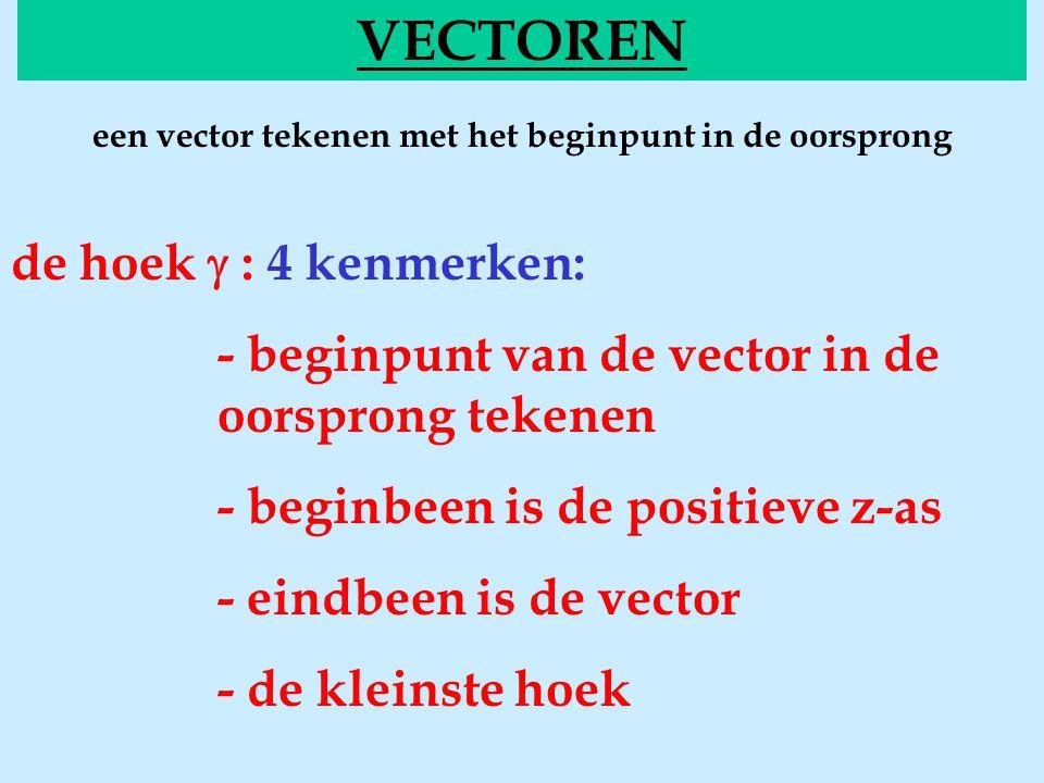 een vector tekenen met het beginpunt in de oorsprong VECTOREN de hoek  : 4 kenmerken: - beginpunt van de vector in de oorsprong tekenen - beginbeen is de positieve z-as - eindbeen is de vector - de kleinste hoek