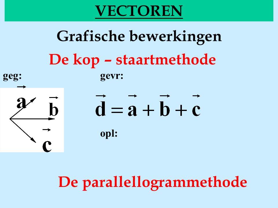 Grafische bewerkingen VECTOREN De kop – staartmethode De parallellogrammethode geg:gevr: opl: