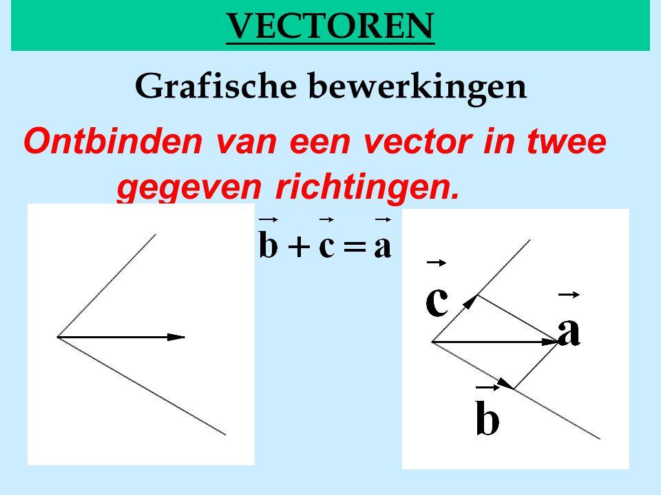 Grafische bewerkingen VECTOREN Ontbinden van een vector in twee gegeven richtingen.