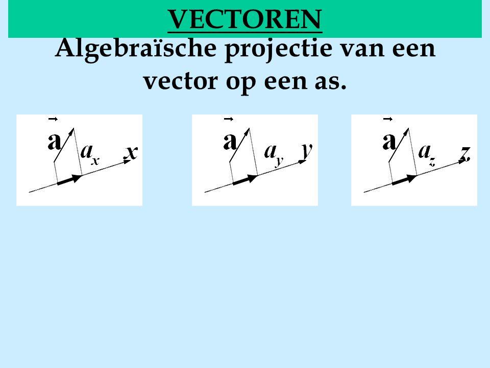 Algebraïsche projectie van een vector op een as. VECTOREN