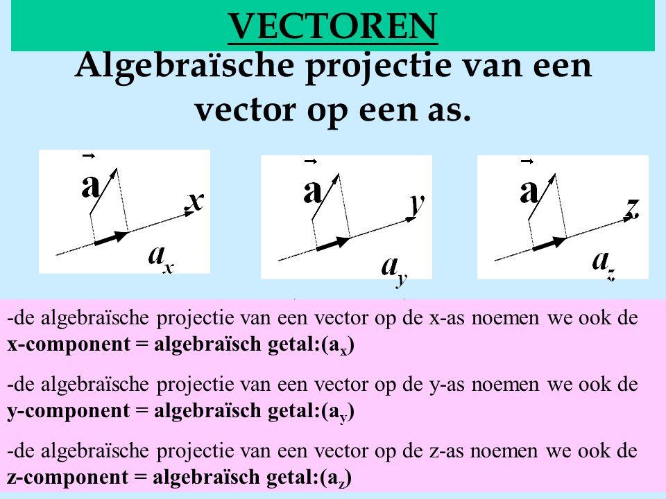 Algebraïsche projectie van een vector op een as.