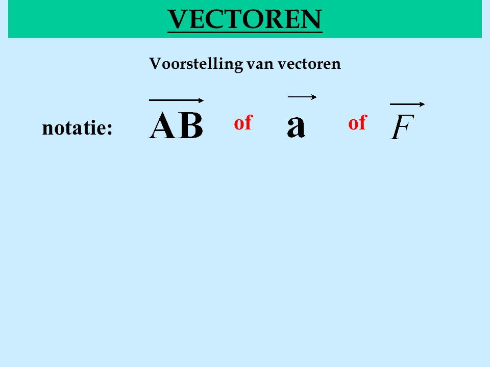 Voorstelling van vectoren VECTOREN ofof notatie: