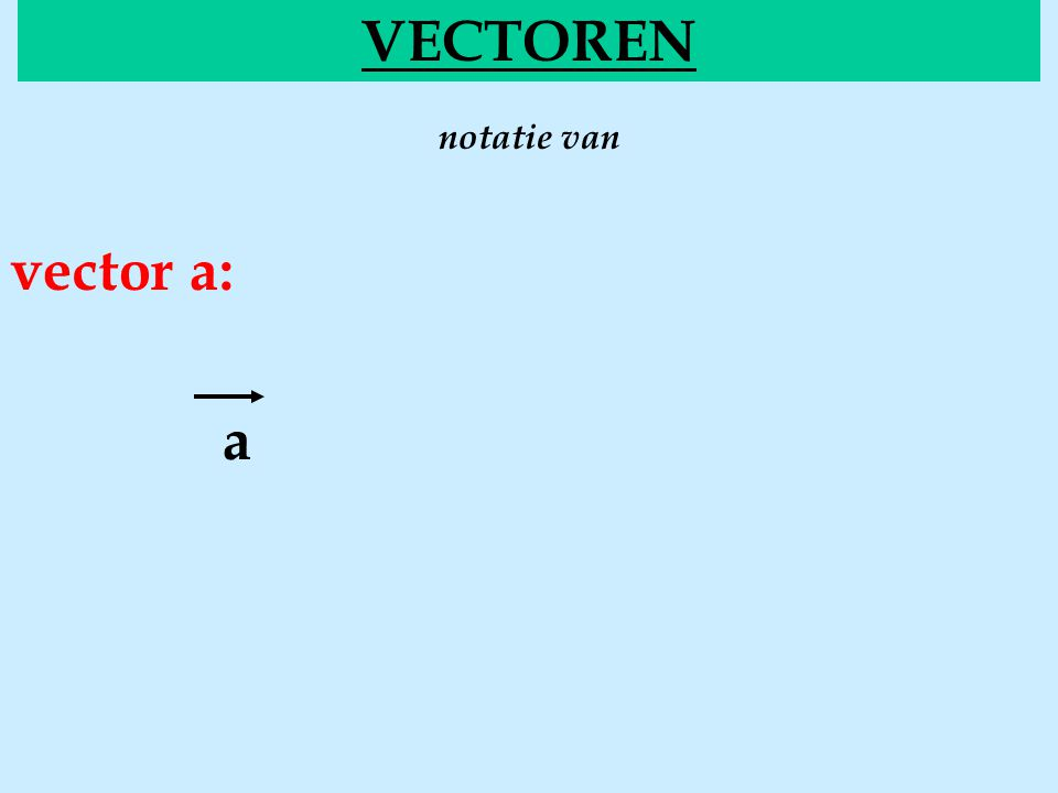 notatie van VECTOREN vector a: a