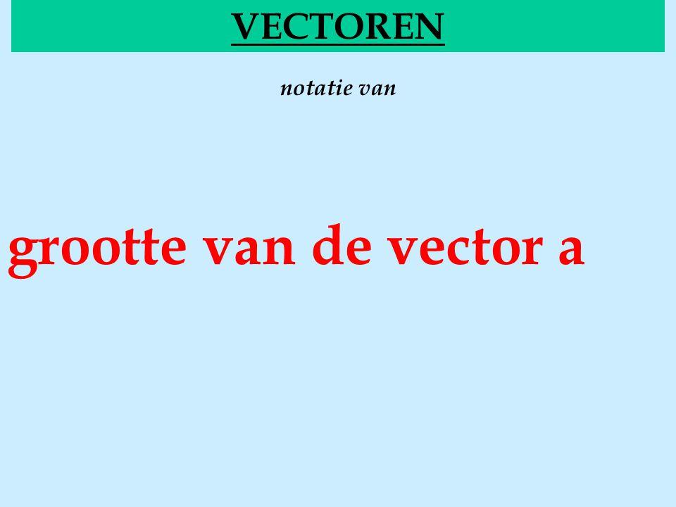 notatie van VECTOREN grootte van de vector a