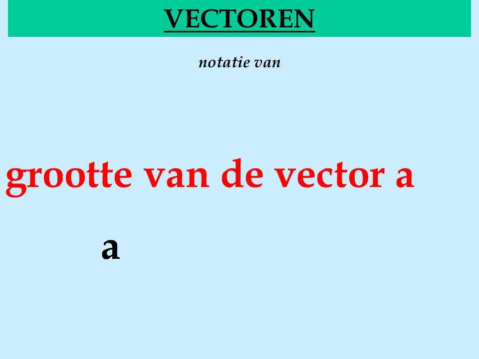 notatie van VECTOREN grootte van de vector a a
