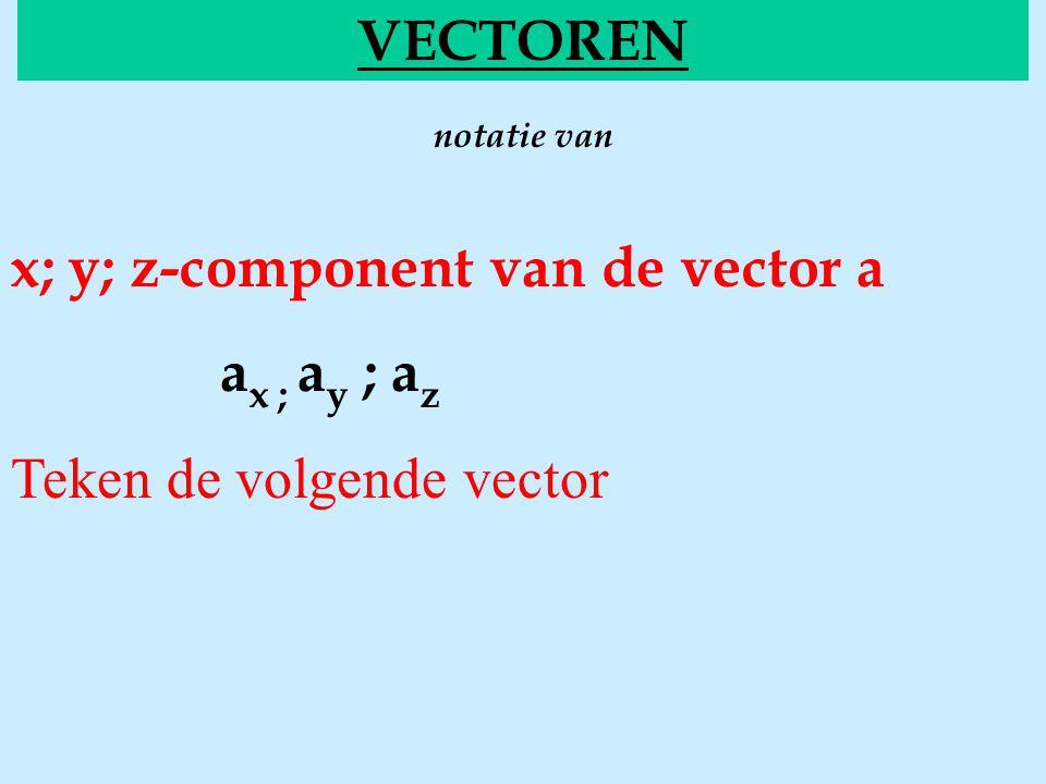 notatie van VECTOREN x; y; z-component van de vector a a x ; a y ; a z Teken de volgende vector