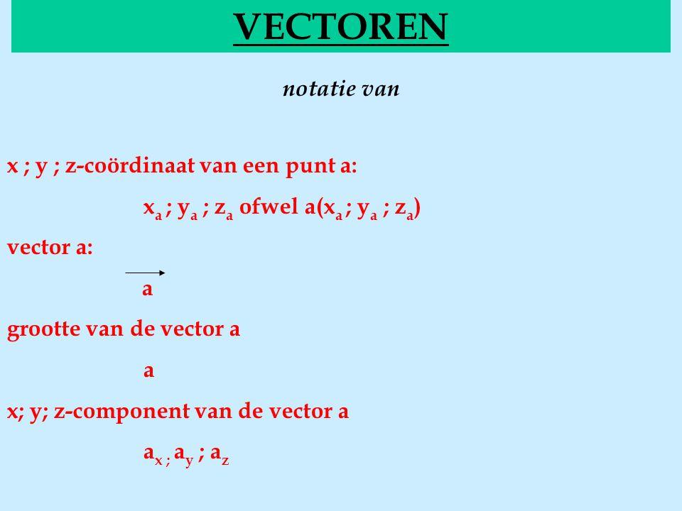 notatie van VECTOREN x ; y ; z-coördinaat van een punt a: x a ; y a ; z a ofwel a(x a ; y a ; z a ) vector a: a grootte van de vector a a x; y; z-component van de vector a a x ; a y ; a z