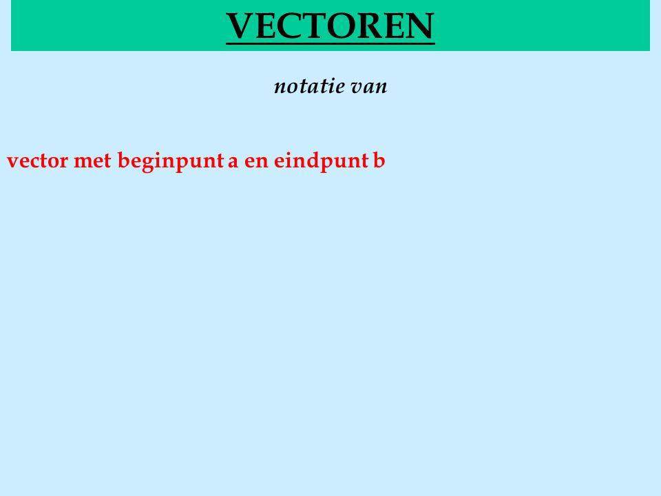 notatie van VECTOREN vector met beginpunt a en eindpunt b