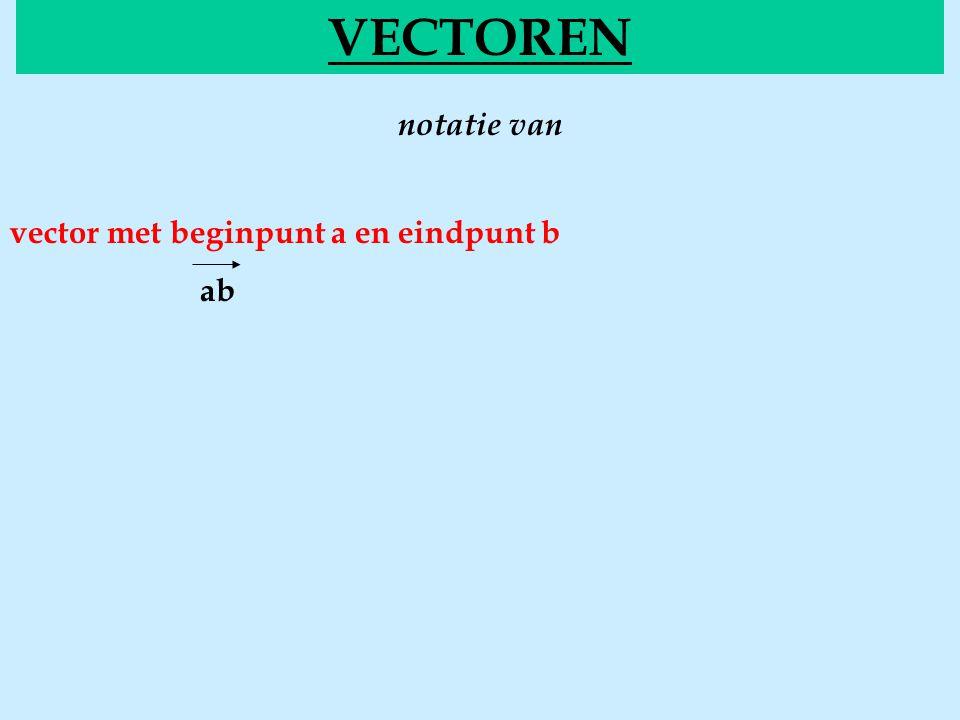 notatie van VECTOREN vector met beginpunt a en eindpunt b ab