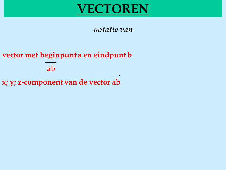 notatie van VECTOREN vector met beginpunt a en eindpunt b ab x; y; z-component van de vector ab