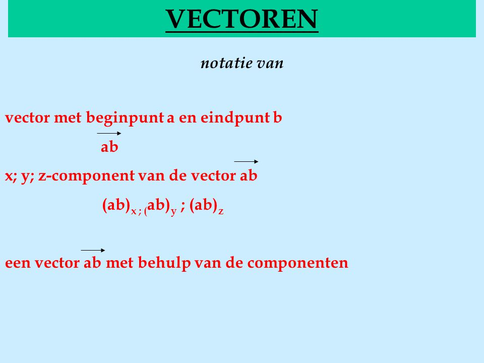 notatie van VECTOREN vector met beginpunt a en eindpunt b ab x; y; z-component van de vector ab (ab) x ; ( ab) y ; (ab) z een vector ab met behulp van de componenten