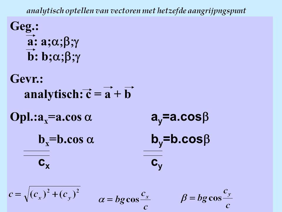 analytisch optellen van vectoren met hetzefde aangrijpngspunt Geg.: a: a;  b: b;  Gevr.: analytisch: c = a + b Opl.:a x =a.cos  a y =a.cos  b x =b.cos  b y =b.cos  cxcycxcy