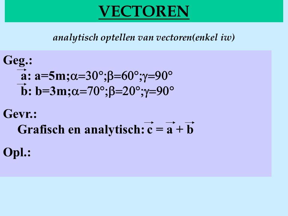 analytisch optellen van vectoren(enkel iw) VECTOREN Geg.: a: a=5m;  b: b=3m;  Gevr.: Grafisch en analytisch: c = a + b Opl.: