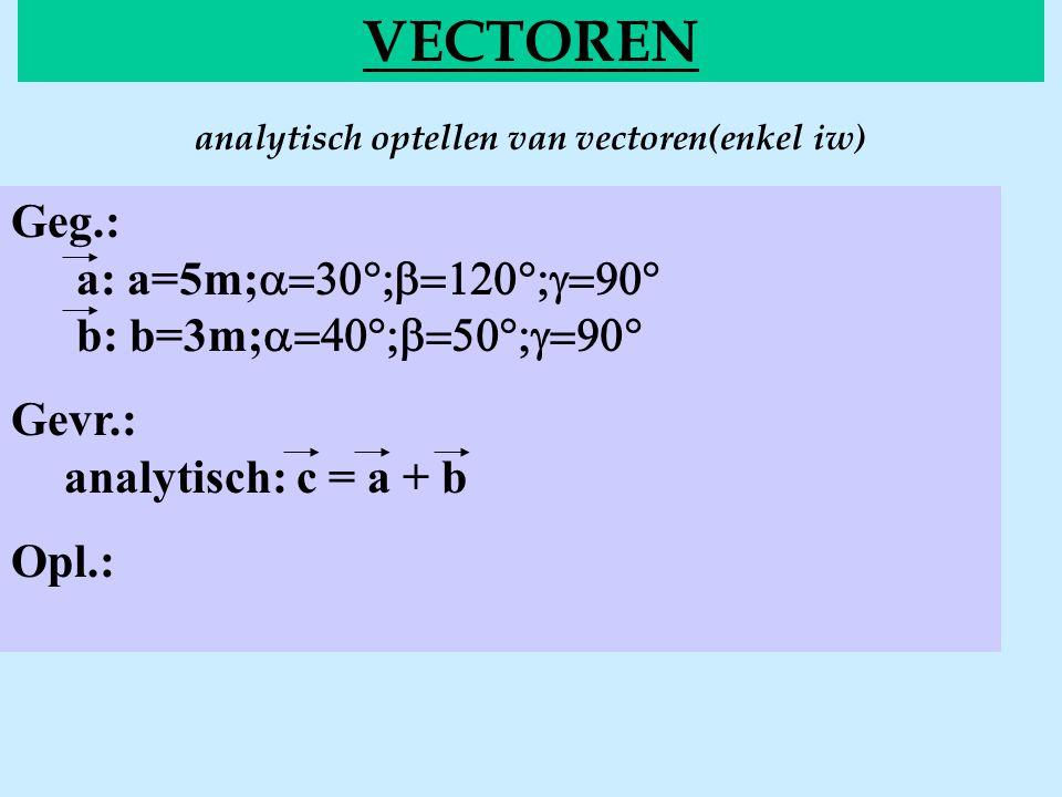 analytisch optellen van vectoren(enkel iw) VECTOREN Geg.: a: a=5m;  b: b=3m;  Gevr.: analytisch: c = a + b Opl.: