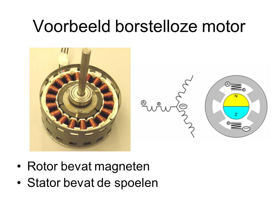 Voorbeeld borstelloze motor Rotor bevat magneten Stator bevat de spoelen