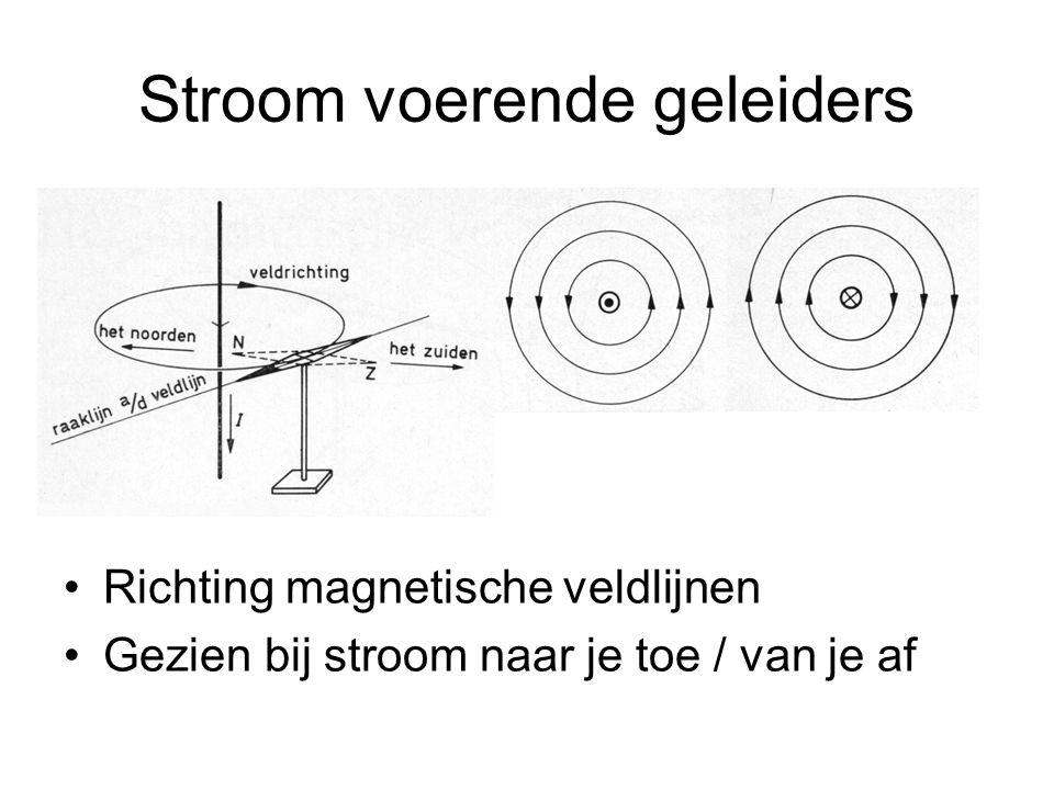 Stroom voerende geleiders Richting magnetische veldlijnen Gezien bij stroom naar je toe / van je af