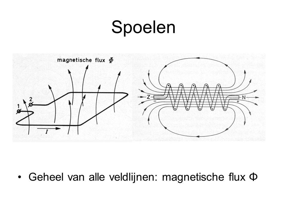 Opgewekte Lorentz kracht: Linkerhand regel Stoom voerende geleider in een homogeen veld