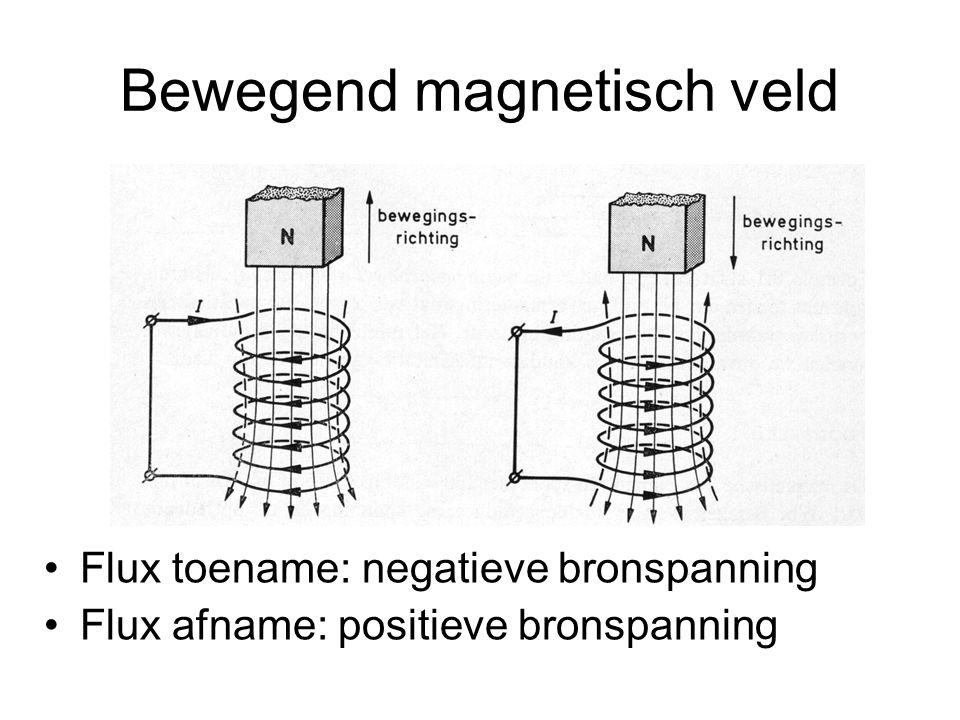 Bewegend magnetisch veld Flux toename: negatieve bronspanning Flux afname: positieve bronspanning