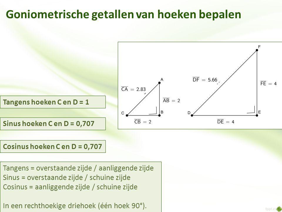 Goniometrische getallen van hoeken bepalen Tangens = overstaande zijde / aanliggende zijde Sinus = overstaande zijde / schuine zijde Cosinus = aanligg