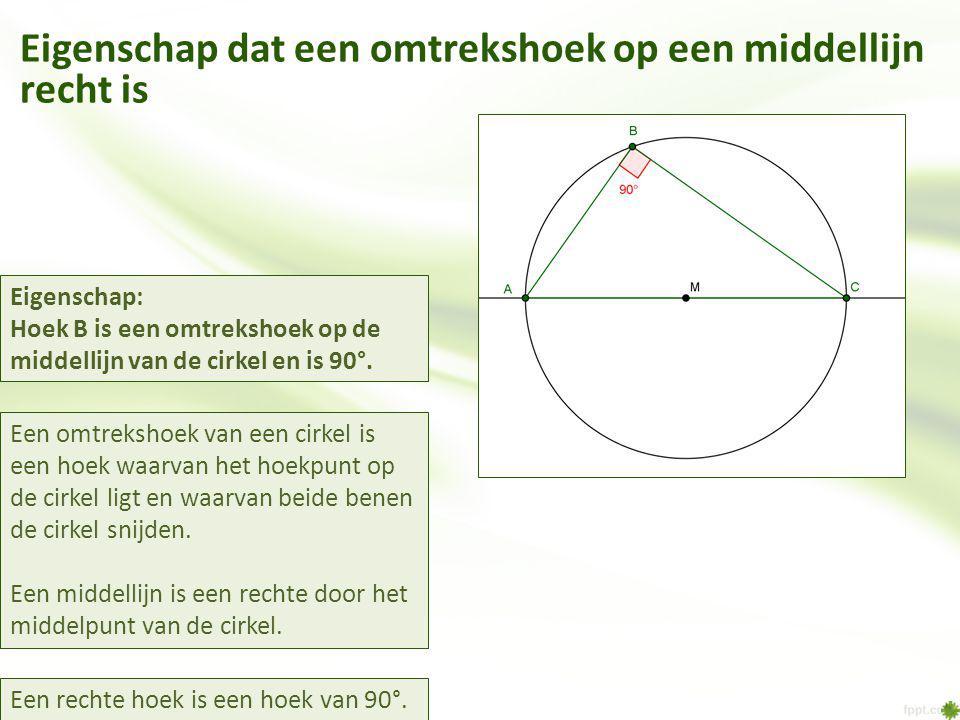 Eigenschap dat een omtrekshoek op een middellijn recht is Een omtrekshoek van een cirkel is een hoek waarvan het hoekpunt op de cirkel ligt en waarvan